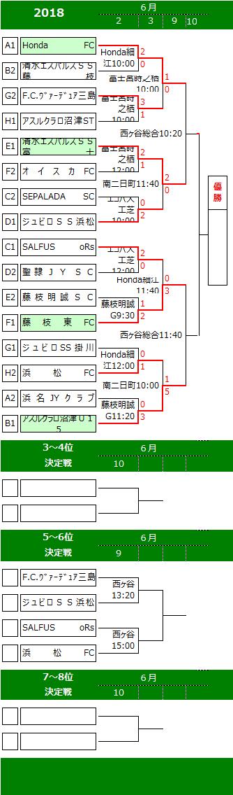 3-T (1)